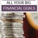 Five steps to conquering your expenses, saving money and setting yourself up for financial success. We don't leave our finances to chance, and use a strong system for planning and saving money. Check out what you need to do today to save money for tomorrow