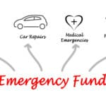 5 tips to create an emergency fund fast